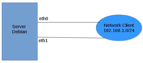 bonding interface